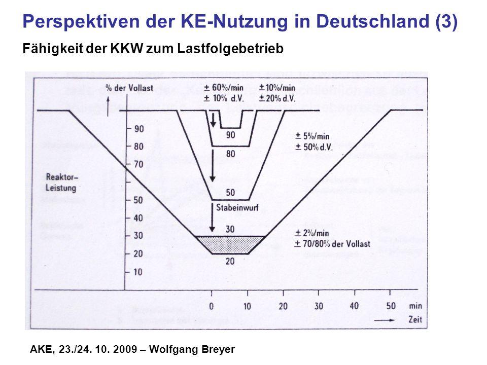 Perspektiven der KE-Nutzung in Deutschland (3) Fähigkeit der KKW zum Lastfolgebetrieb