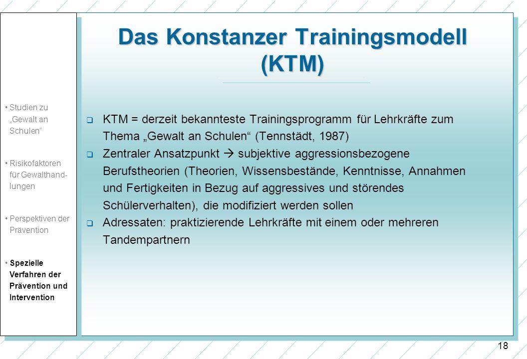 Das Konstanzer Trainingsmodell (KTM)