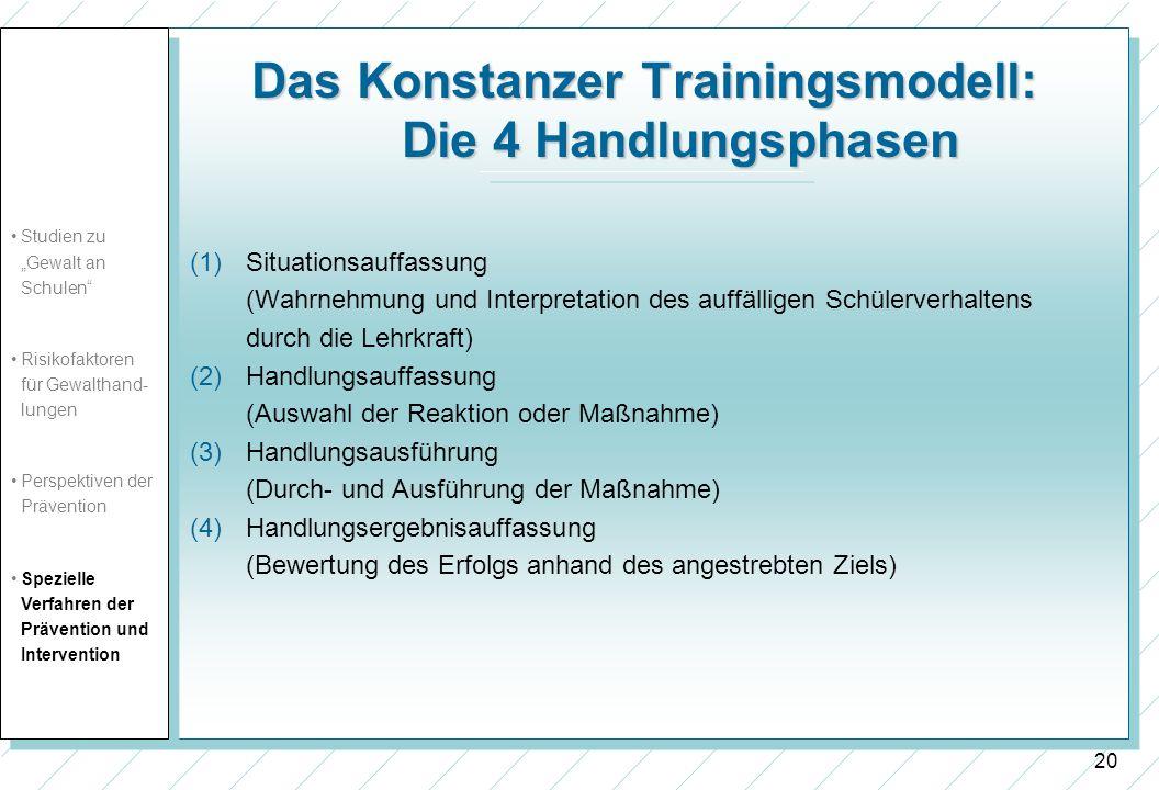 Das Konstanzer Trainingsmodell: Die 4 Handlungsphasen