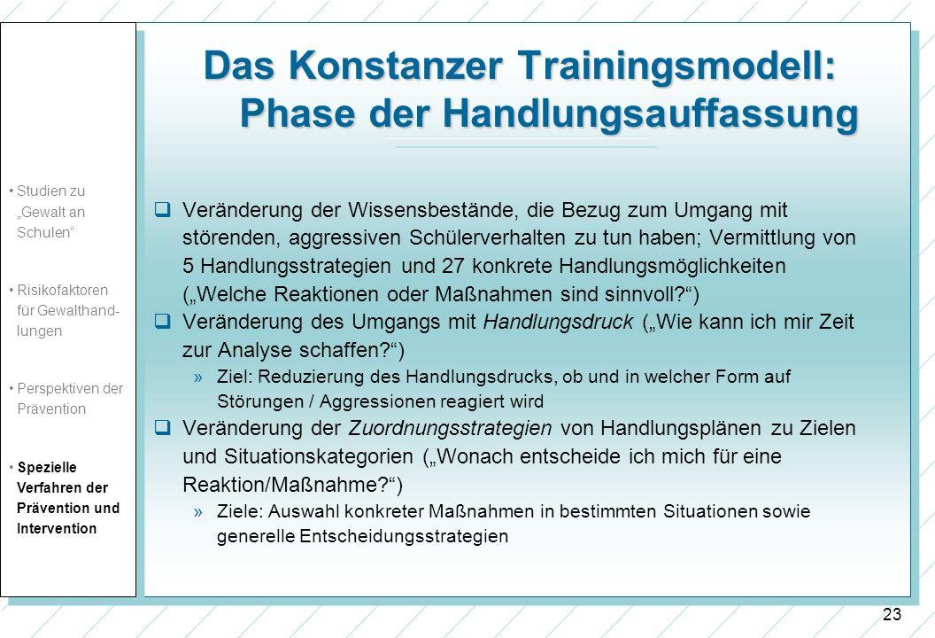 Das Konstanzer Trainingsmodell: Phase der Handlungsauffassung