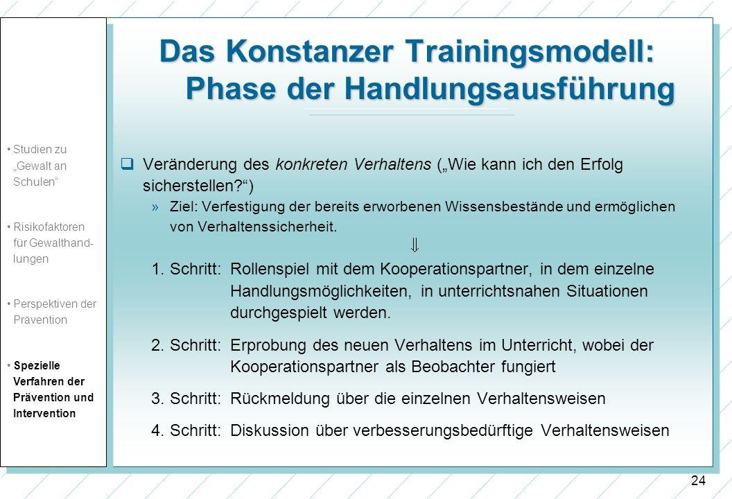 Das Konstanzer Trainingsmodell: Phase der Handlungsausführung