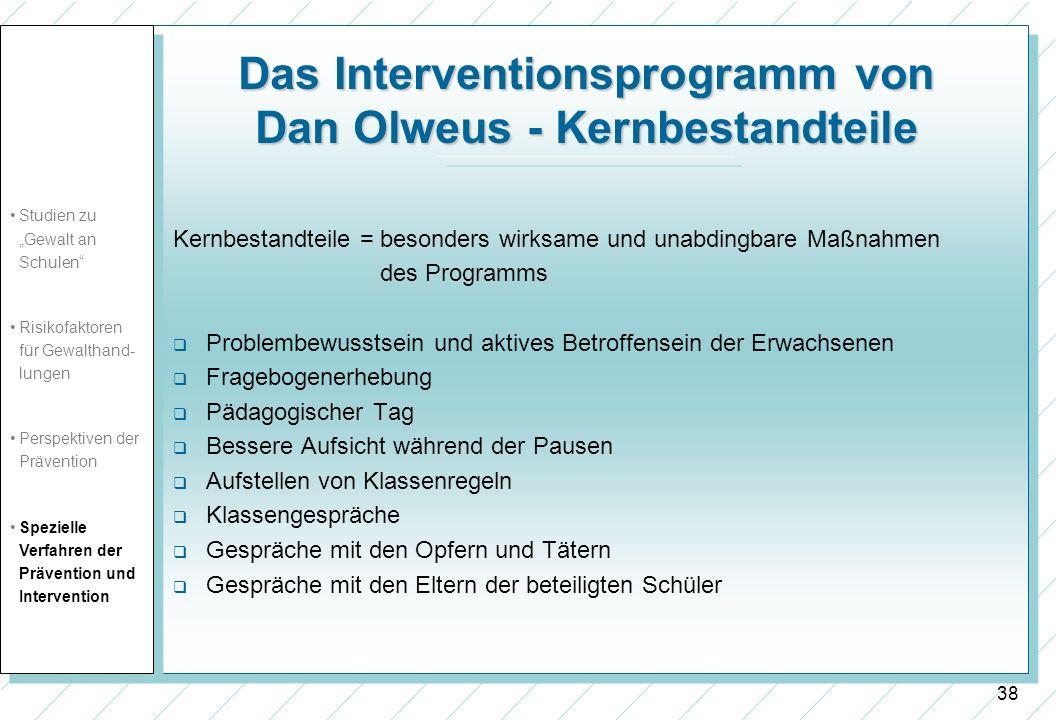 Das Interventionsprogramm von Dan Olweus - Kernbestandteile