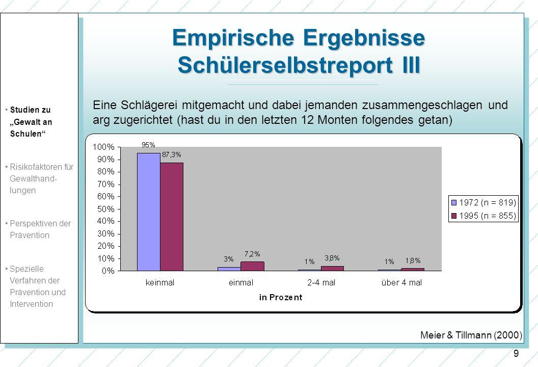 Empirische Ergebnisse Schülerselbstreport III