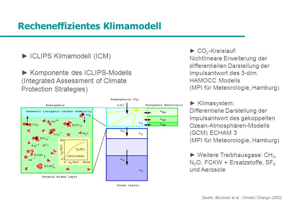 Recheneffizientes Klimamodell