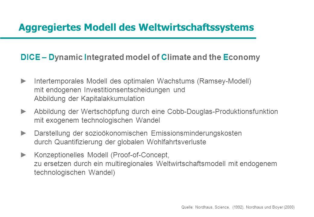 Aggregiertes Modell des Weltwirtschaftssystems