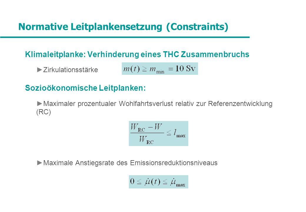 Normative Leitplankensetzung (Constraints)