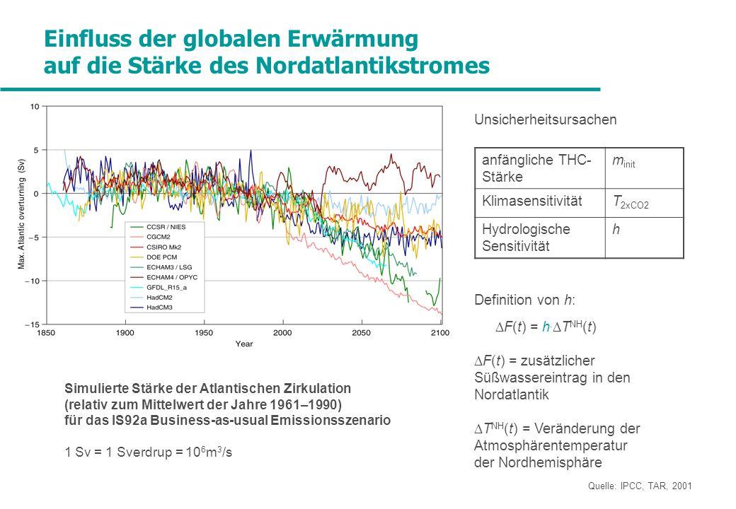 Einfluss der globalen Erwärmung auf die Stärke des Nordatlantikstromes