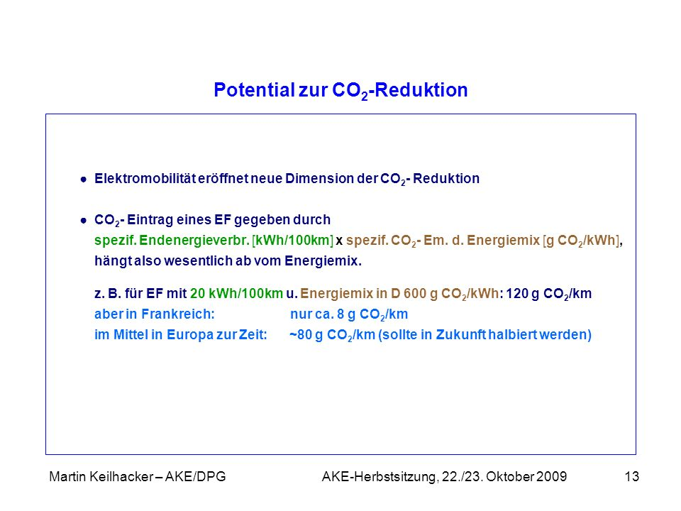 Potential zur CO2-Reduktion