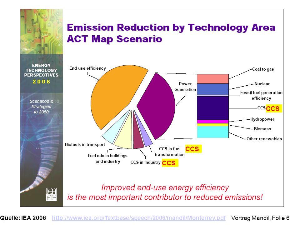 CCS Quelle: IEA 2006 http://www.iea.org/Textbase/speech/2006/mandil/Monterrey.pdf Vortrag Mandil, Folie 6.