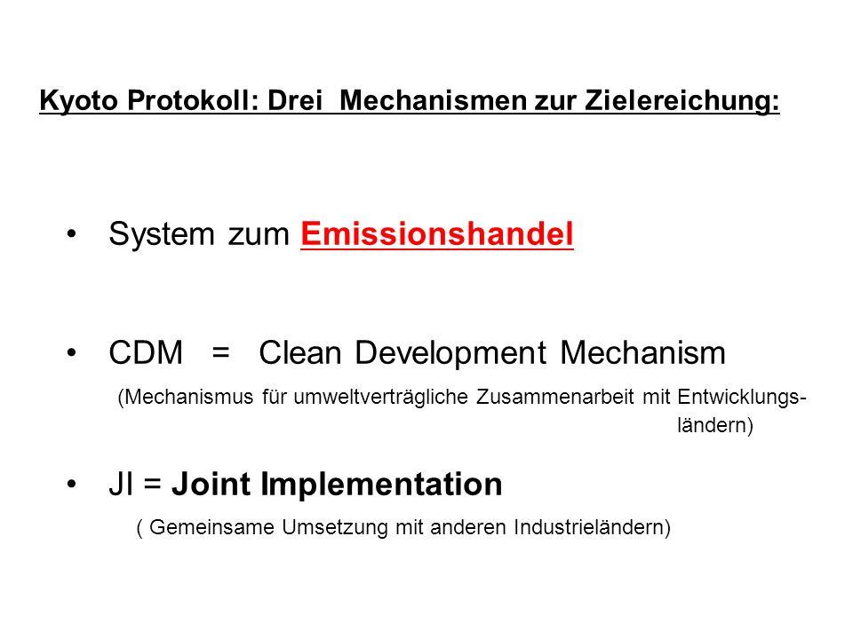 System zum Emissionshandel