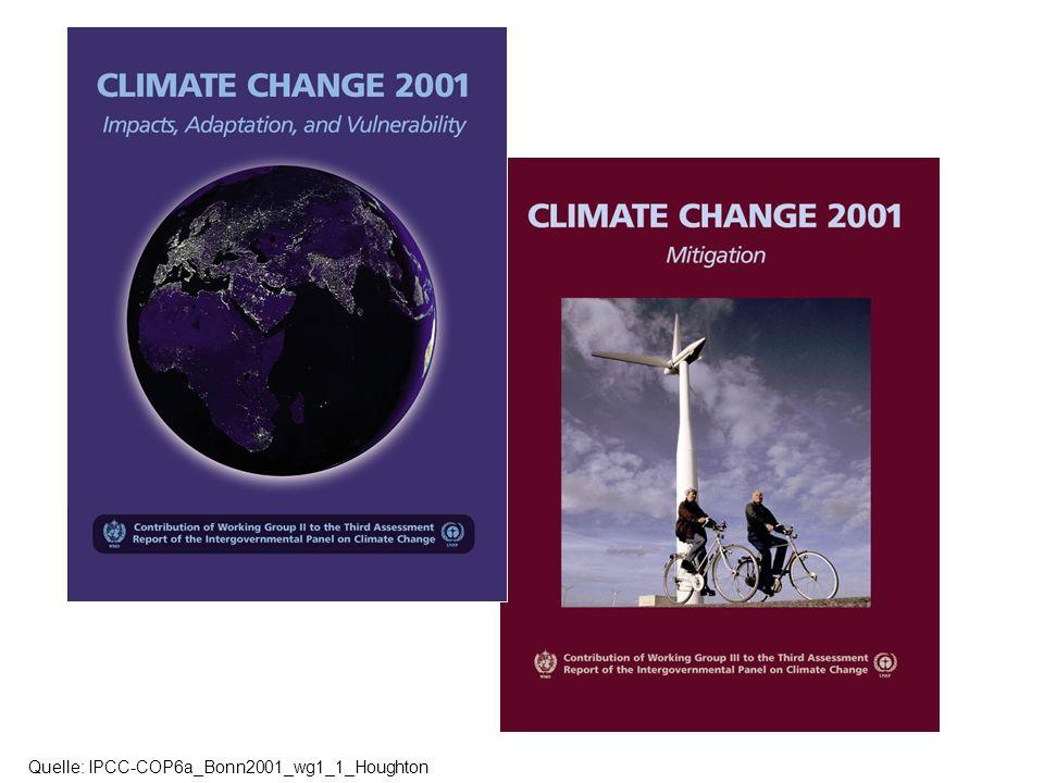 Quelle: IPCC-COP6a_Bonn2001_wg1_1_Houghton