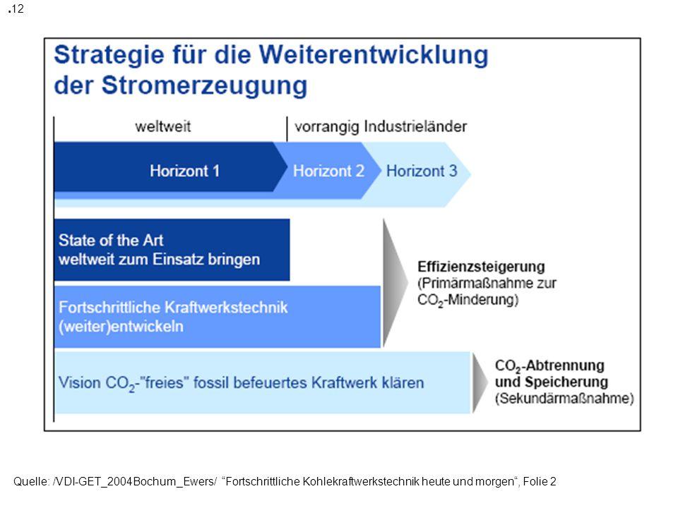 .12 Quelle: /VDI-GET_2004Bochum_Ewers/ Fortschrittliche Kohlekraftwerkstechnik heute und morgen , Folie 2.