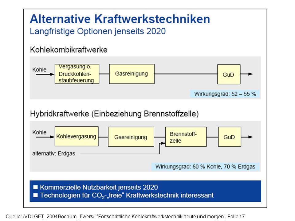 Quelle: /VDI-GET_2004Bochum_Ewers/ Fortschrittliche Kohlekraftwerkstechnik heute und morgen , Folie 17