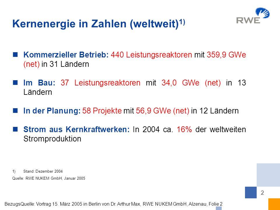 Kernenergie in Zahlen (weltweit)1)