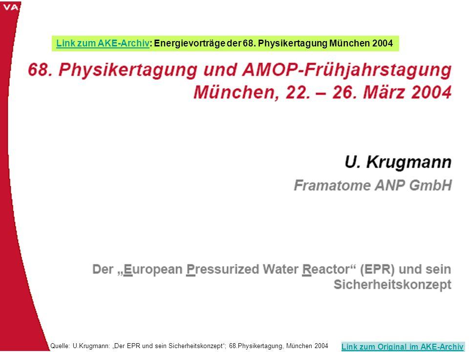 Link zum AKE-Archiv: Energievorträge der 68