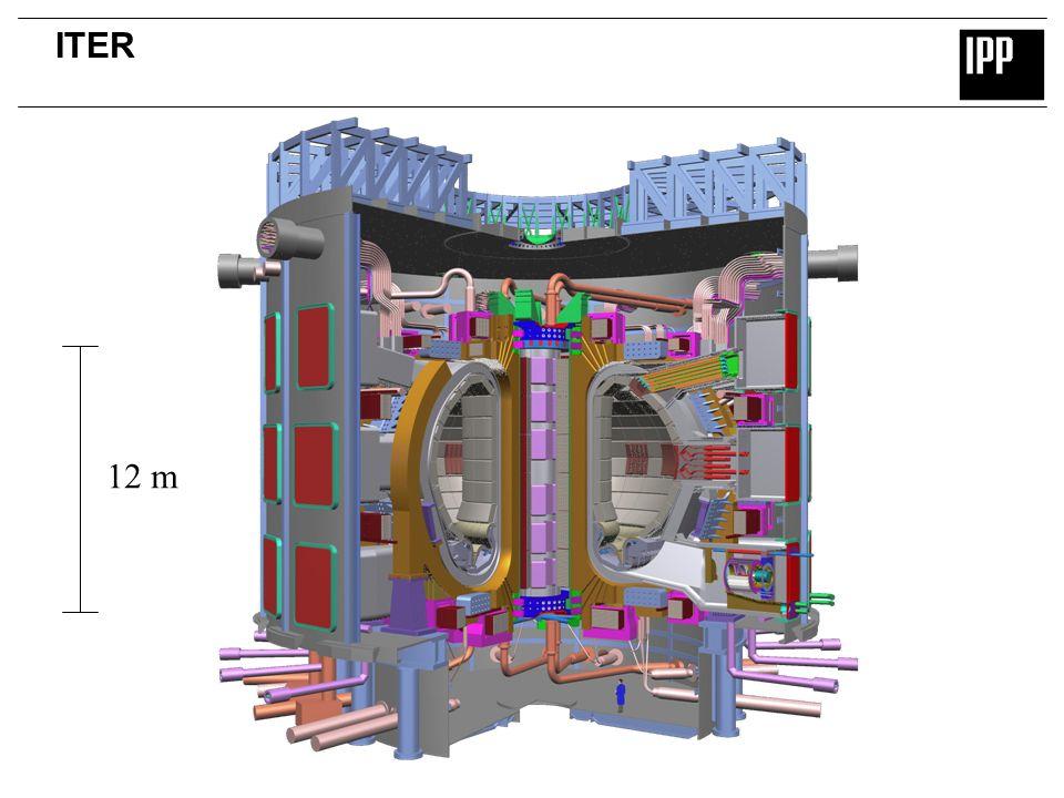 ITER 12 m. ITER-FEAT beruht auf dem Tokamak Prinzip, also die Verschraubung des Magnetfeldes wird durch einen Strom im Plasma erzeugt.