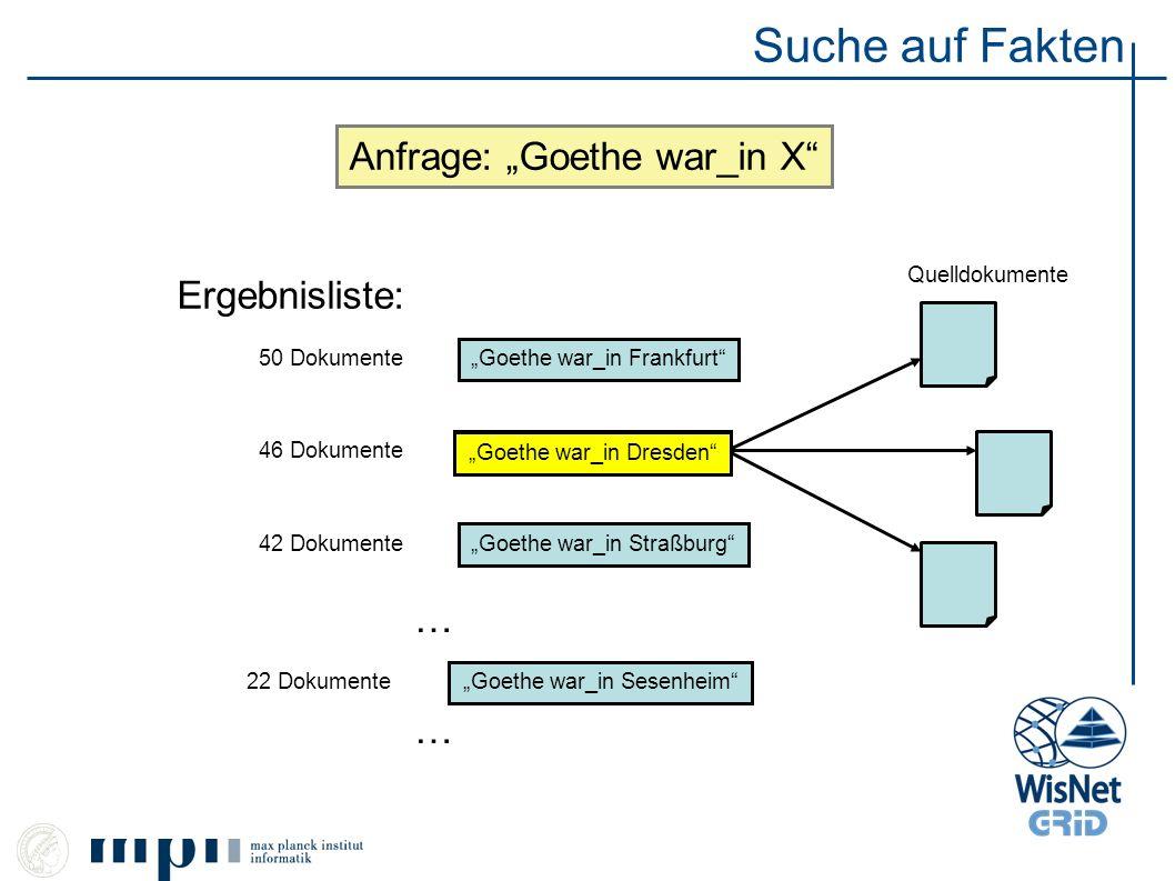 """Suche auf Fakten Anfrage: """"Goethe war_in X Ergebnisliste: … …"""