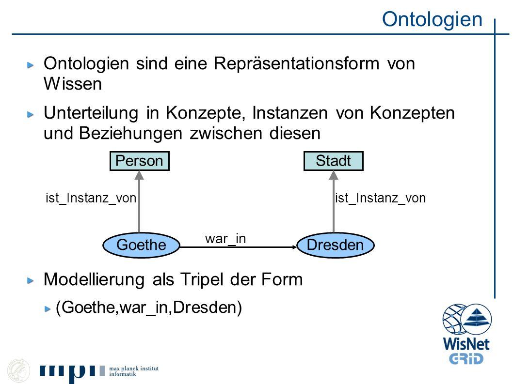 Ontologien Ontologien sind eine Repräsentationsform von Wissen