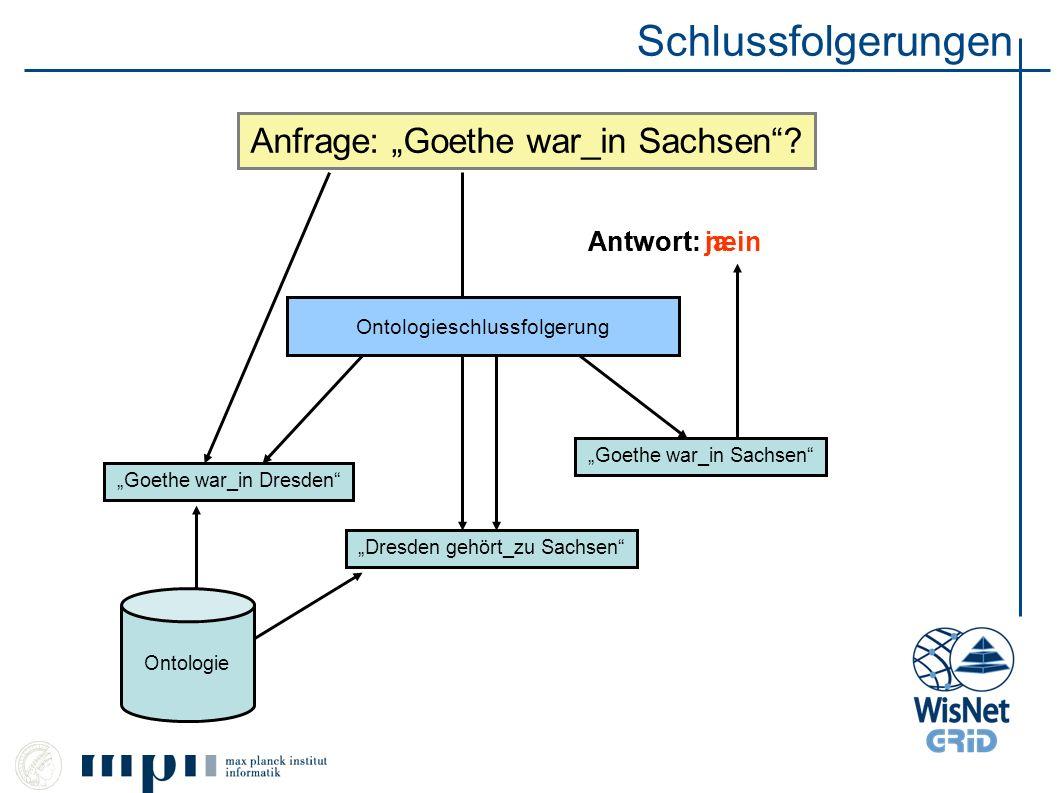 """Schlussfolgerungen Anfrage: """"Goethe war_in Sachsen Antwort: ja"""