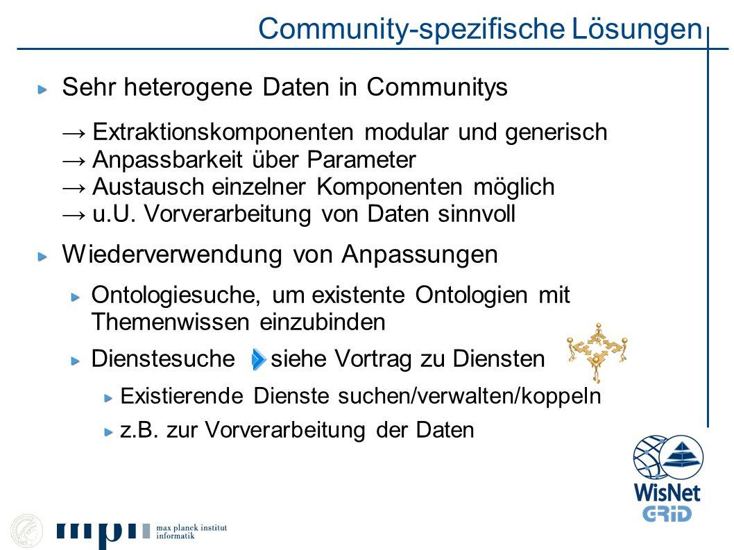 Community-spezifische Lösungen