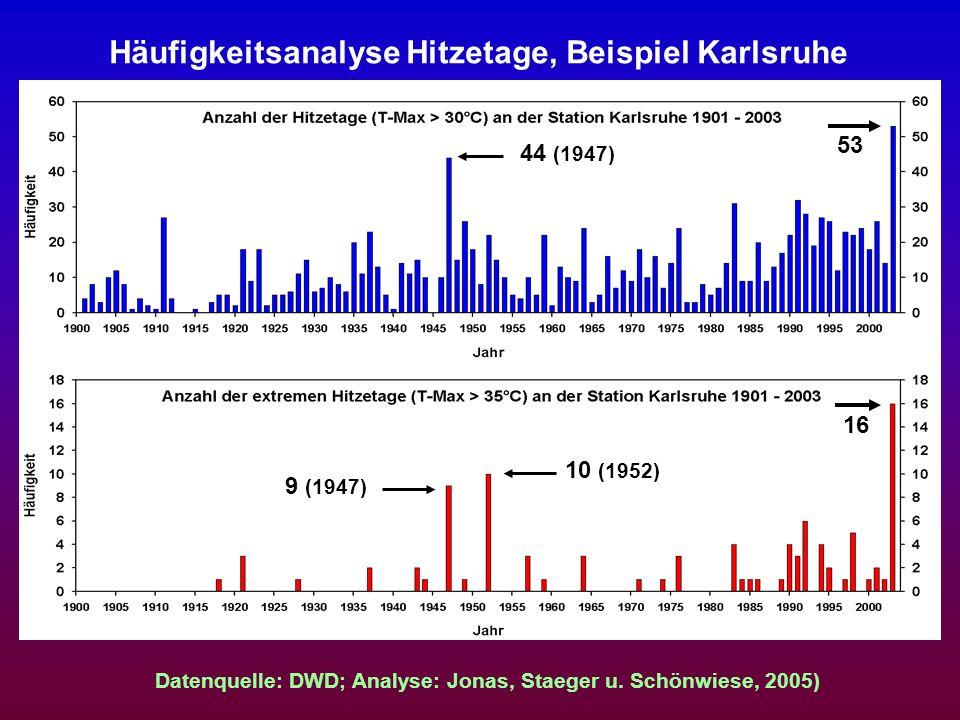 Datenquelle: DWD; Analyse: Jonas, Staeger u. Schönwiese, 2005)