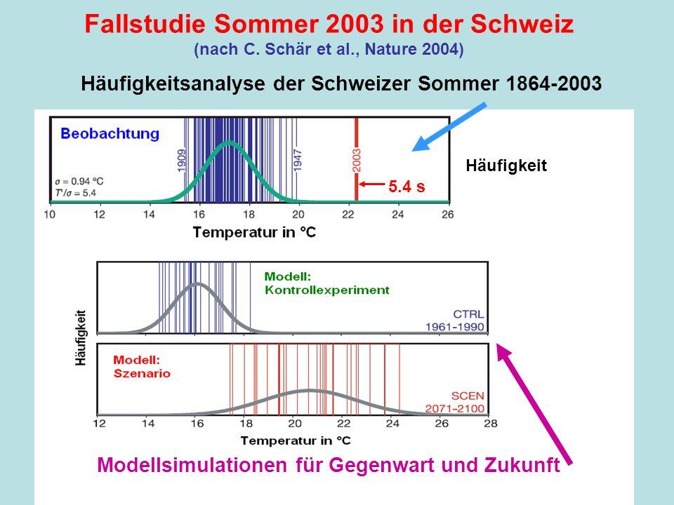 Fallstudie Sommer 2003 in der Schweiz (nach C. Schär et al