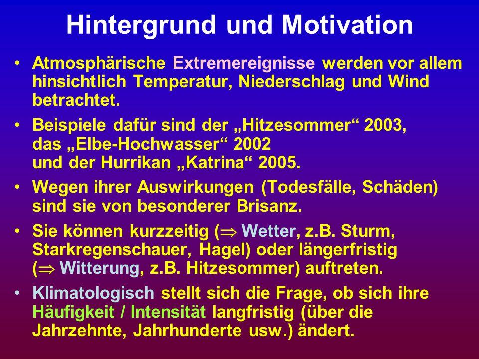 Hintergrund und Motivation