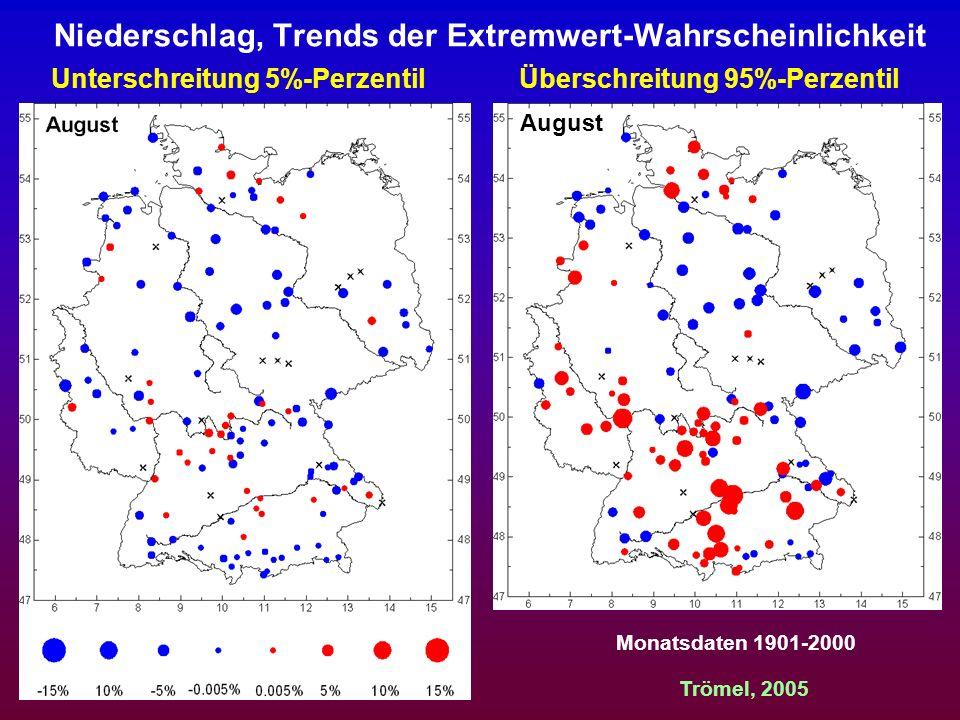 Niederschlag, Trends der Extremwert-Wahrscheinlichkeit