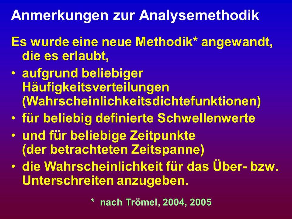Anmerkungen zur Analysemethodik