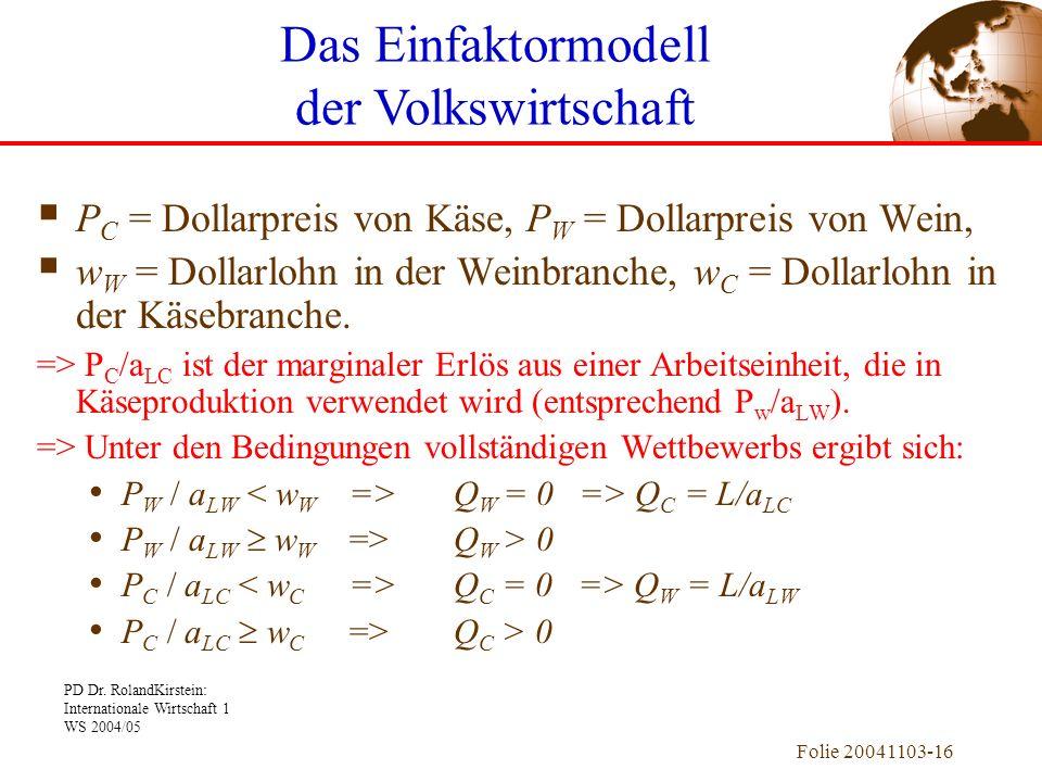 Das Einfaktormodell der Volkswirtschaft