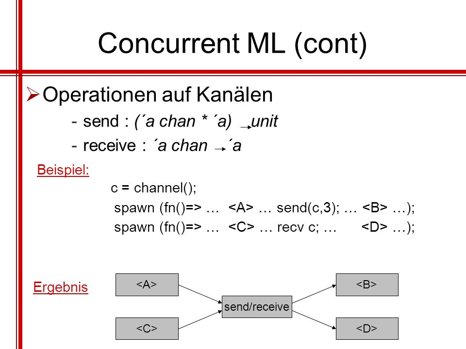 Concurrent ML (cont) Operationen auf Kanälen