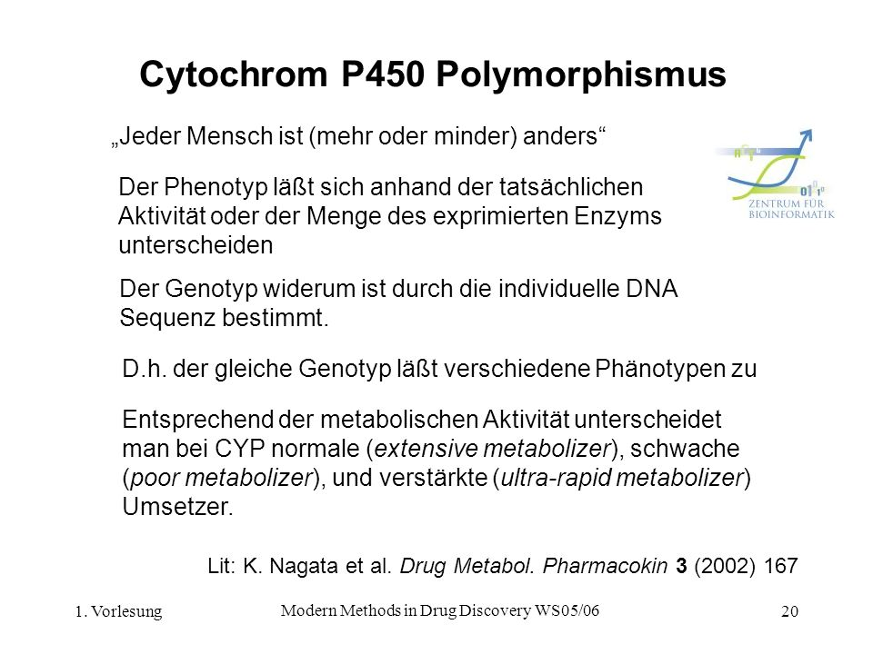 Cytochrom P450 Polymorphismus