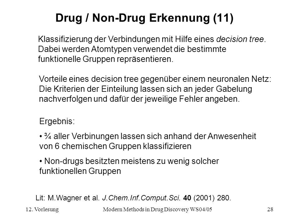 Drug / Non-Drug Erkennung (11)