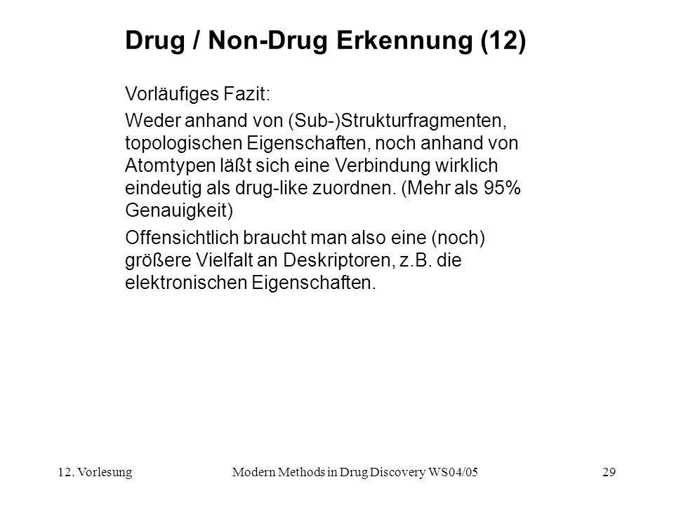 Drug / Non-Drug Erkennung (12)