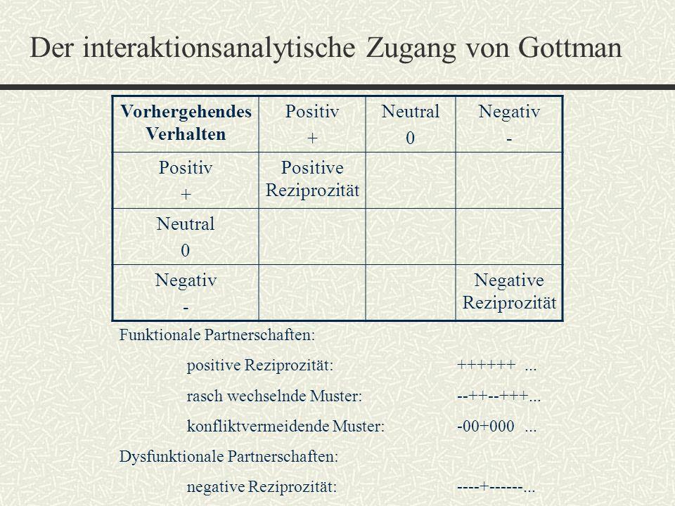 Der interaktionsanalytische Zugang von Gottman