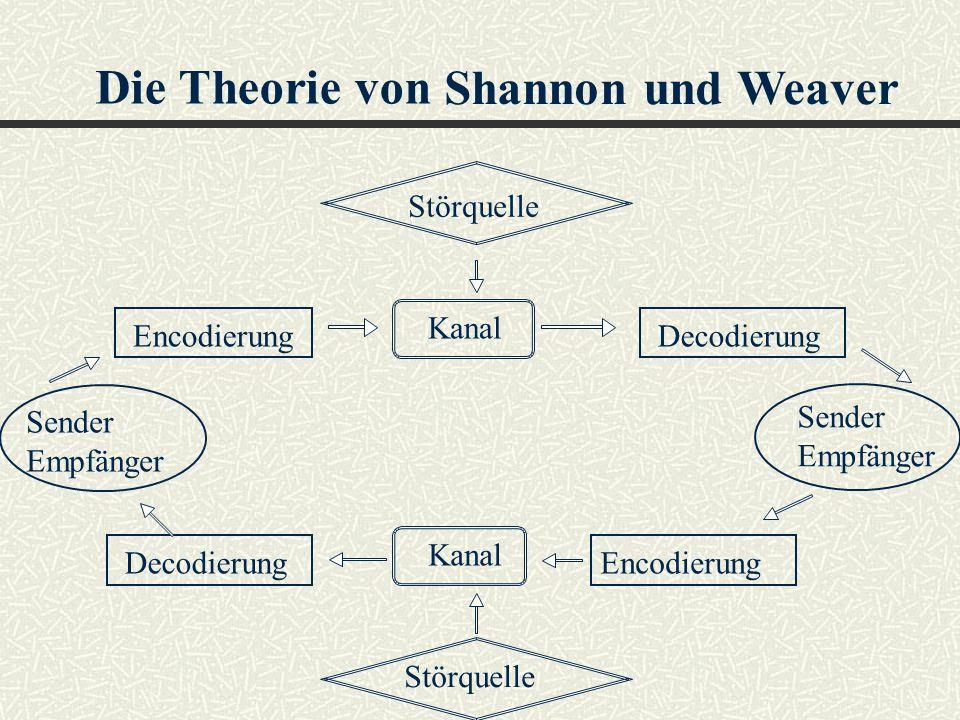 Die Theorie von Shannon und Weaver Störquelle Kanal Encodierung