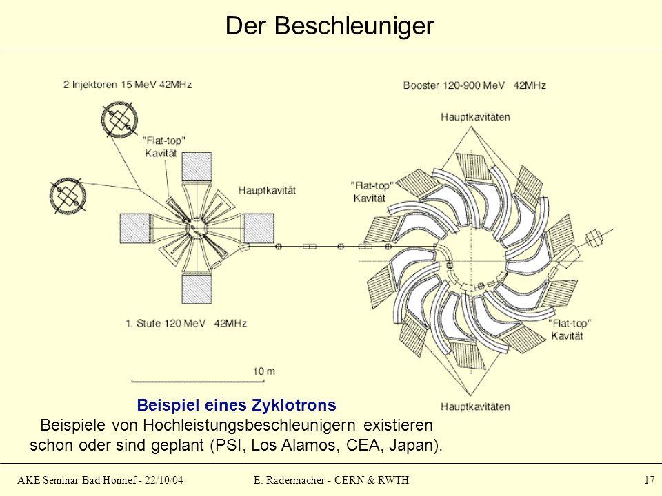 Der Beschleuniger Beispiel eines Zyklotrons