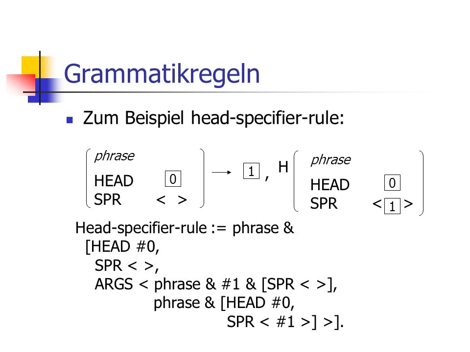 Grammatikregeln Zum Beispiel head-specifier-rule: H , HEAD HEAD