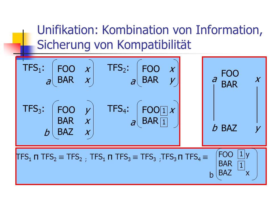 Unifikation: Kombination von Information, Sicherung von Kompatibilität