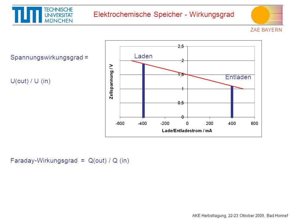 Elektrochemische Speicher - Wirkungsgrad