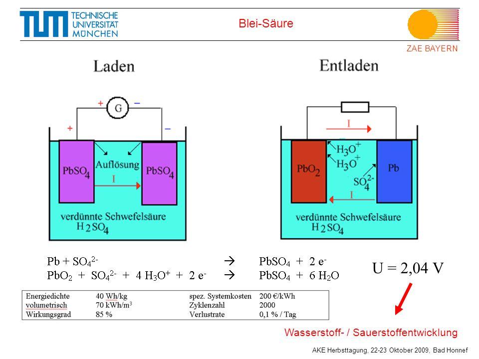 Blei-Säure U = 2,04 V Wasserstoff- / Sauerstoffentwicklung