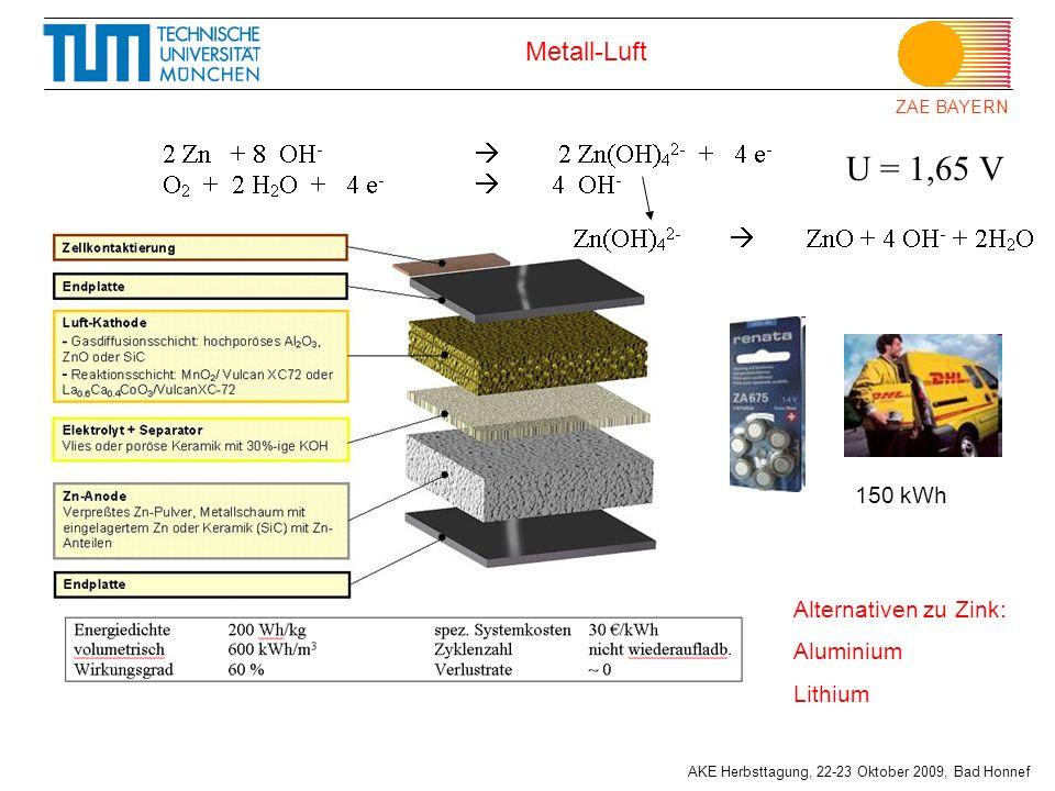 Metall-Luft U = 1,65 V 150 kWh Alternativen zu Zink: Aluminium Lithium