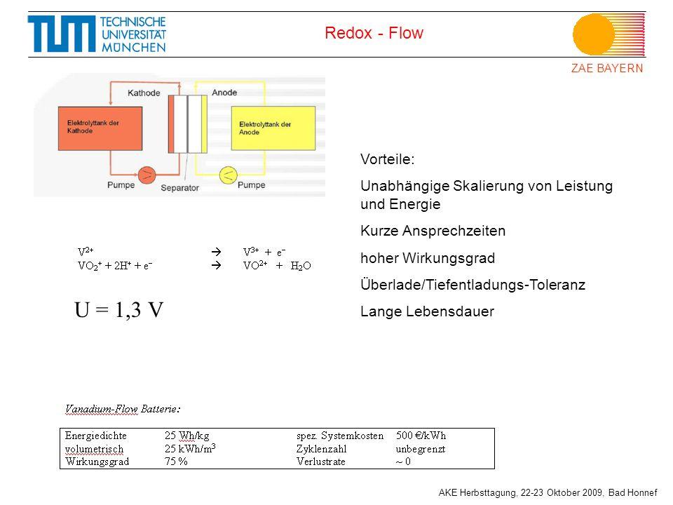 U = 1,3 V Redox - Flow Vorteile: