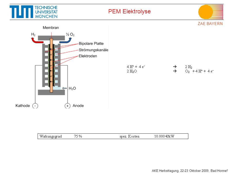 PEM Elektrolyse
