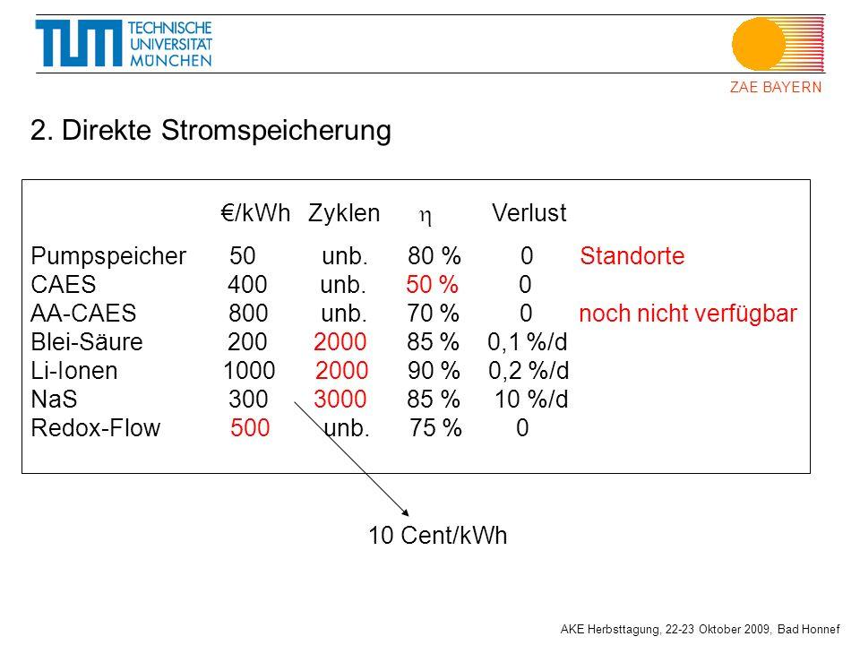 2. Direkte Stromspeicherung