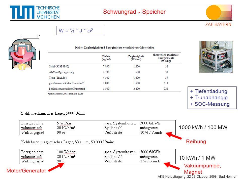 Schwungrad - Speicher W = ½ * J * w2