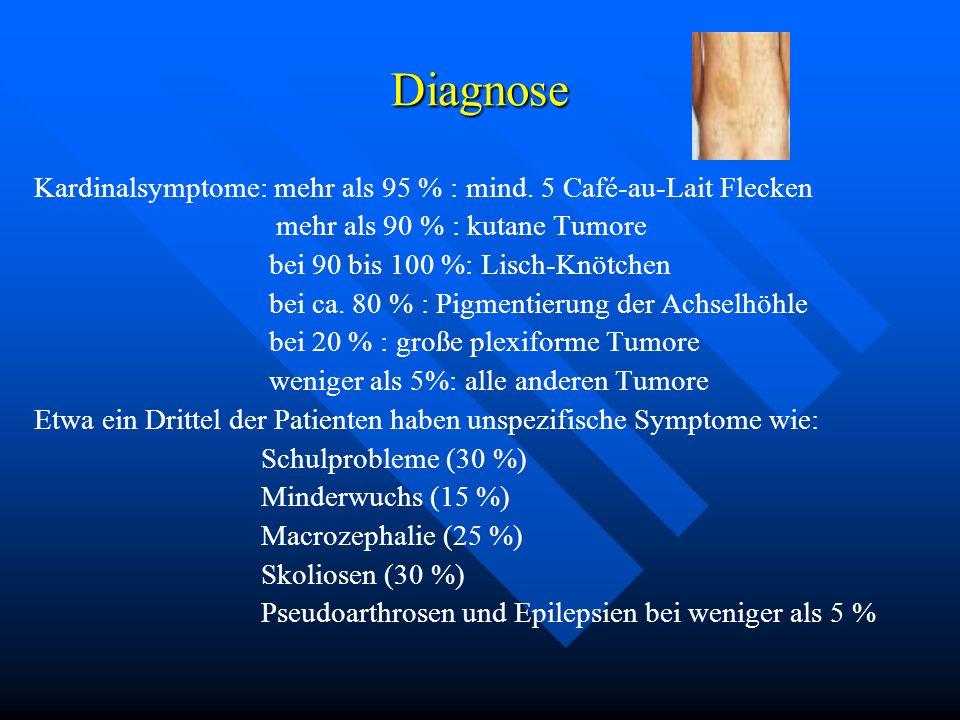Diagnose Kardinalsymptome: mehr als 95 % : mind. 5 Café-au-Lait Flecken. mehr als 90 % : kutane Tumore.