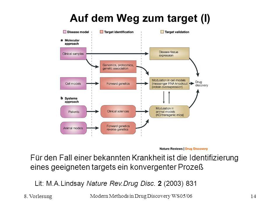Auf dem Weg zum target (I)