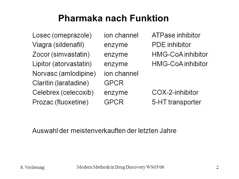 Pharmaka nach Funktion