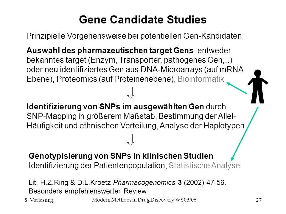 Gene Candidate Studies